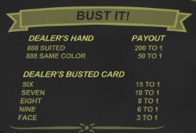 Bust It Uitbetaling
