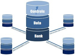 Controle Data Bank