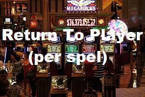 Return To Player Casino
