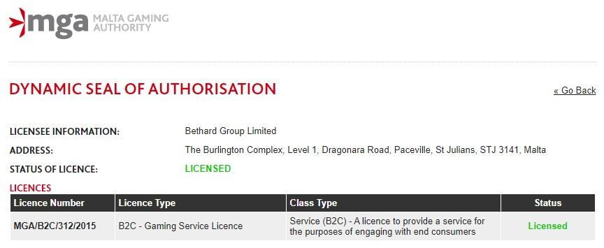 Bethard Group Limited